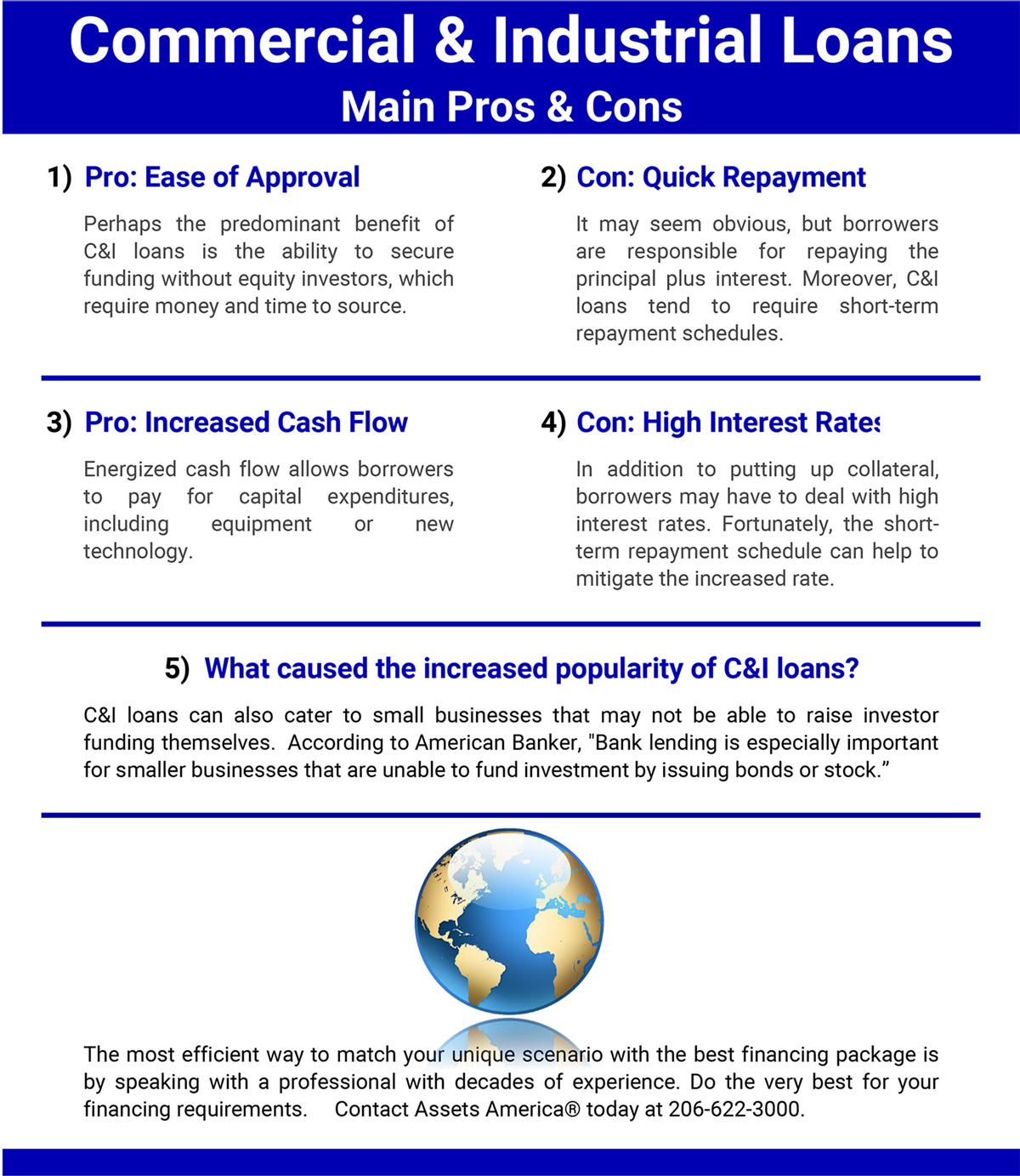 C&I Loans Infographic with Pros and Cons of C&I lending