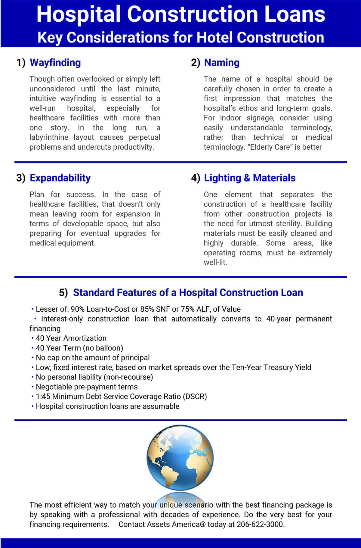 Hospital Building Infographic